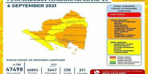 Wilayah Lampung Terbebas Dari PPKM Level-4